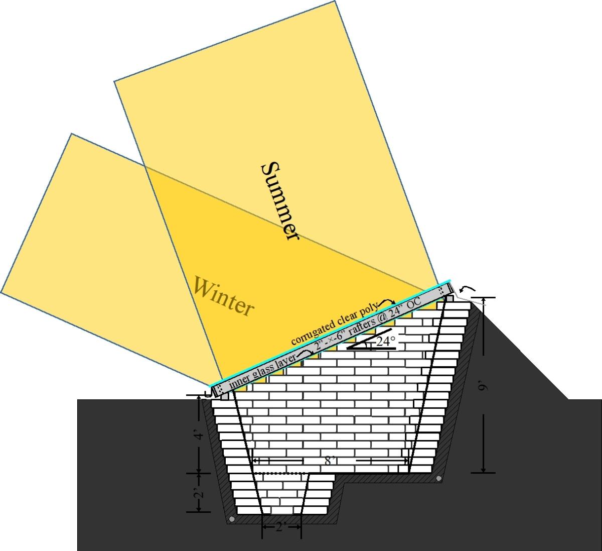 Design Basics Home Plans Interesting One Story House Plans