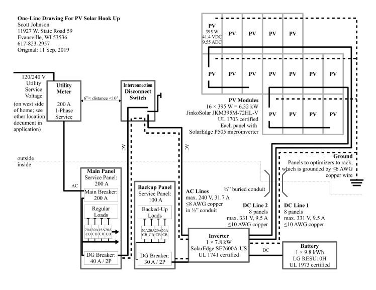 conduit wiring diagram solar  atv kill switch wiring